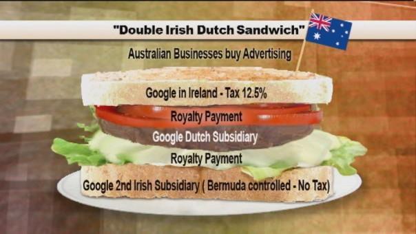 Good bye, Double Irish Dutch Sandwich!