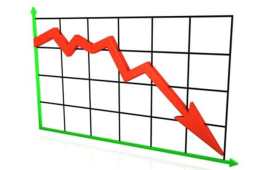 Китай переживает падение ВВП
