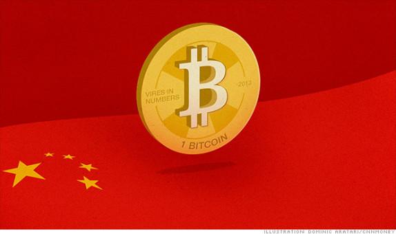 популярность биткойна в Китае