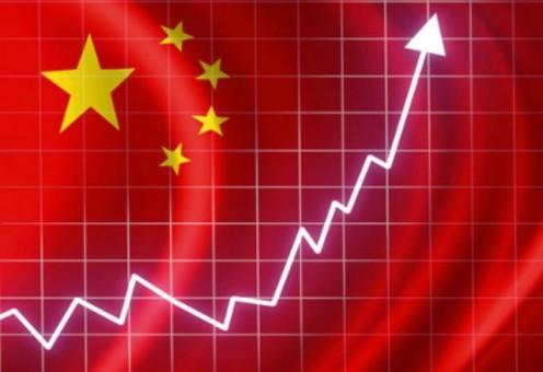 экономический рост Китая