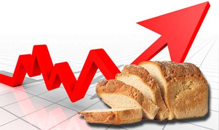 повышение цен в России