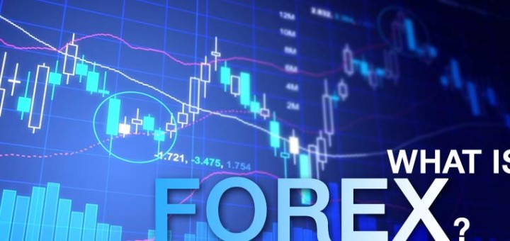 Forex, список