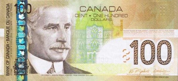 канадский доллар, цены на нефть