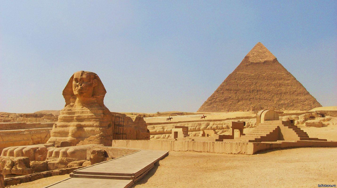 Египет, стимулирование инвестиций