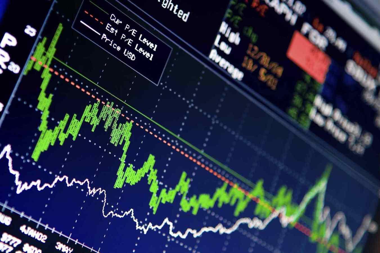 цены на нефть, фондовые биржи, индексы бирж