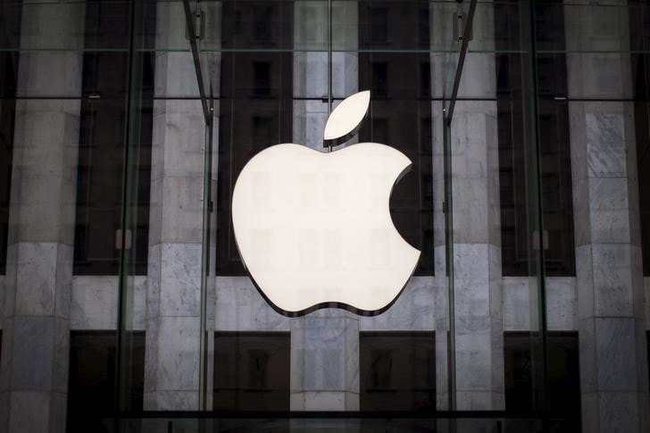 Apple, годовой доход, рост