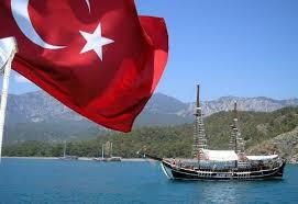 Турция, инвестиции, КЧР