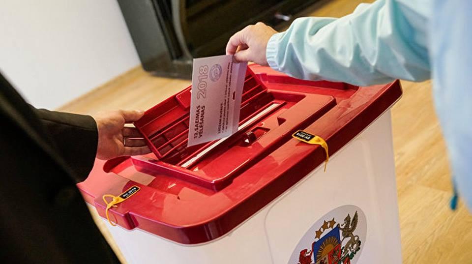 выборы в Латвии, результаты парламентских выборов, идеология партии