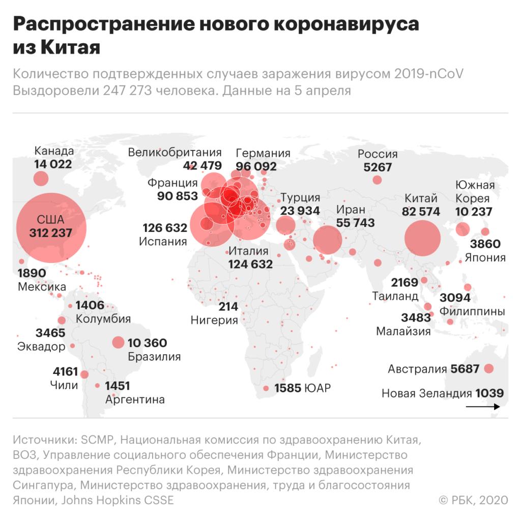 Карта распространения короновируса по миру