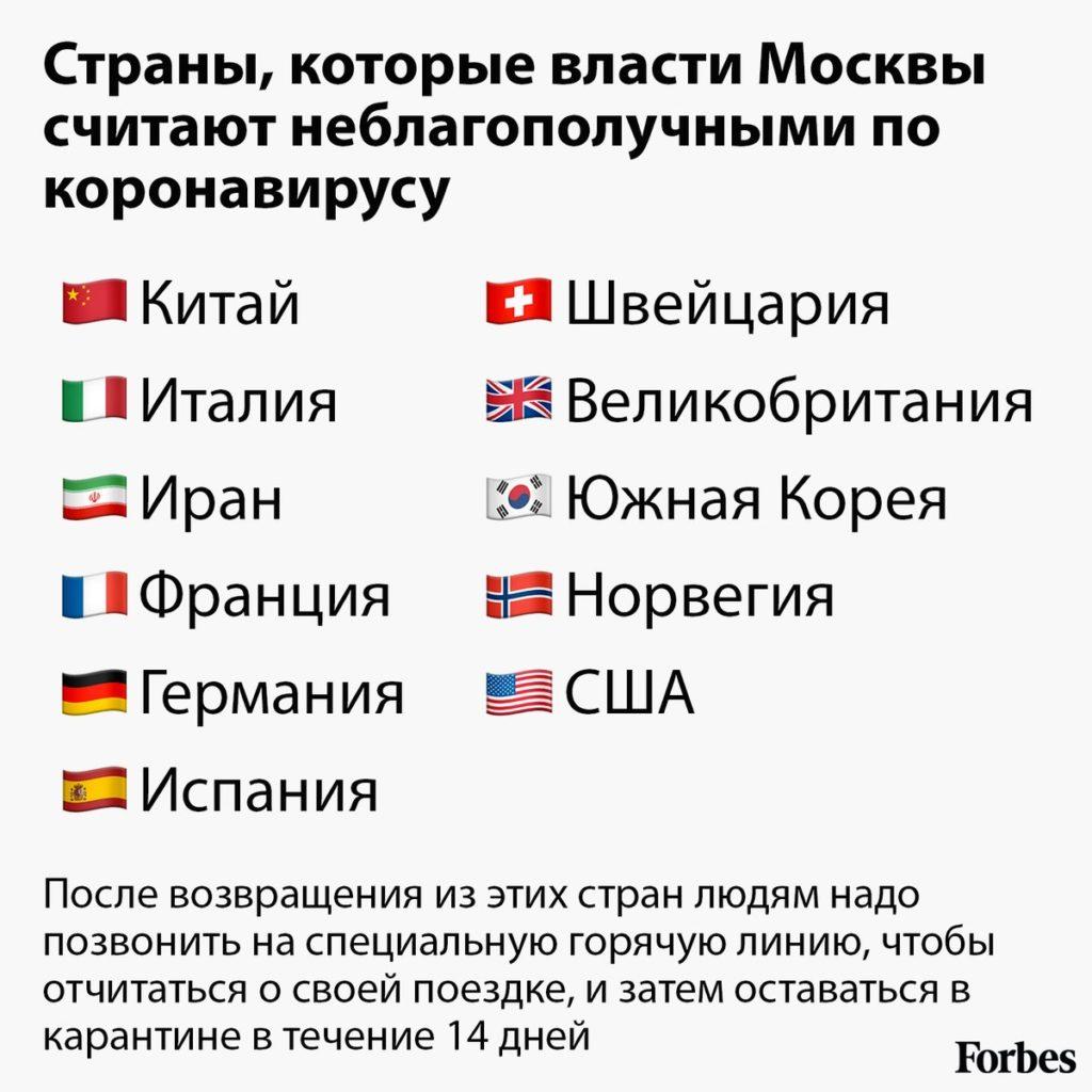 Страны, после которых обязательна самоизоляция