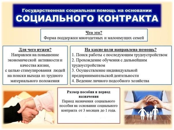 socyalnyj kontrakt