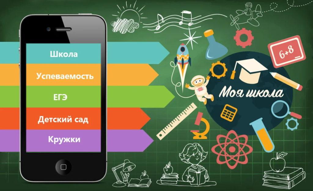 Смартфон и Моя школа