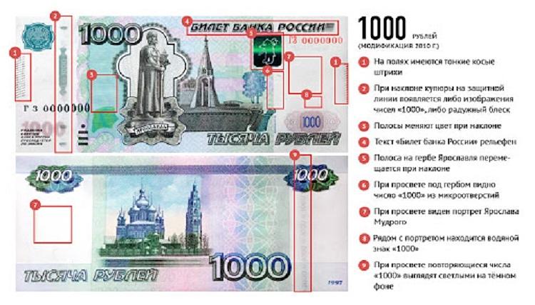 Как определить фальшивые 1000 рублей