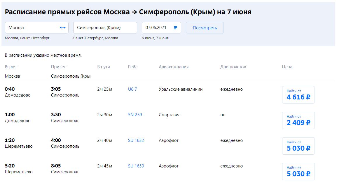 Расписание авиарейсов по направлению Москва-Симферополь