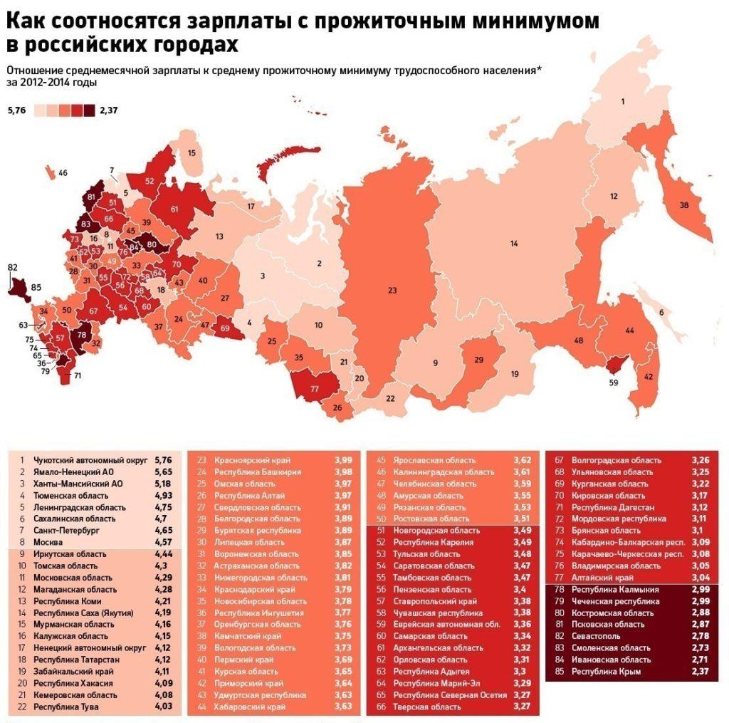 Карта коэффициентов средней доходности граждан по регионам России