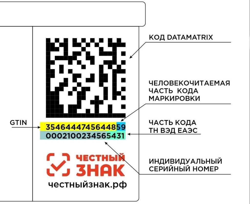 Код DataMatrix и цифровой